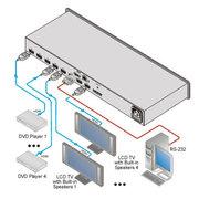 Матричный коммутатор 4×4 HDMI Kramer