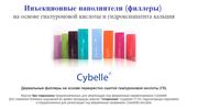 израильские филлеры Cybelle®(