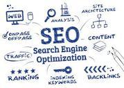 продвижение сайтов и бизнеса SEO SMM Adwords  разумные цены