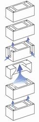 Вентиляційні блоки від виробника