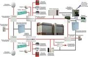 проектування,  монтаж,  сервіс систем безпеки